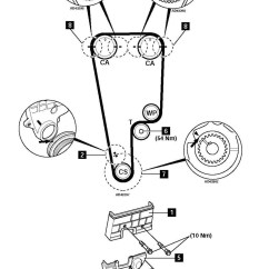 4 6 Timing Marks Diagram Mercedes C180 W202 Wiring How To Replace Chain On Honda Cr V 2 1999