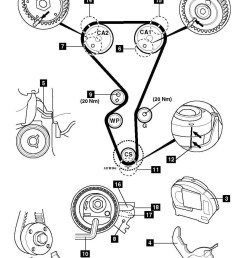 how to replace timing chain on peugeot 207 1 4 16v 2006 rover v8 engine rover [ 1405 x 2099 Pixel ]