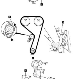 timing belt diagram 3 2 volvo wiring diagram expert how to replace timing belt on volvo [ 1408 x 2086 Pixel ]