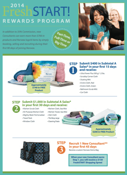 What an amazing program to get you off to a GREAT start in your Norwex business!