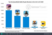 top-grossing-mobile-battle-royale-shooters-us-q1-2021 Free Fire ultrapassa PUBG Mobile nos EUA