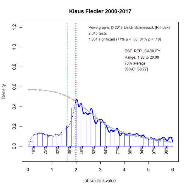 Fiedler2.png
