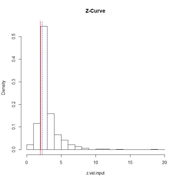 z.curve.plot1.png