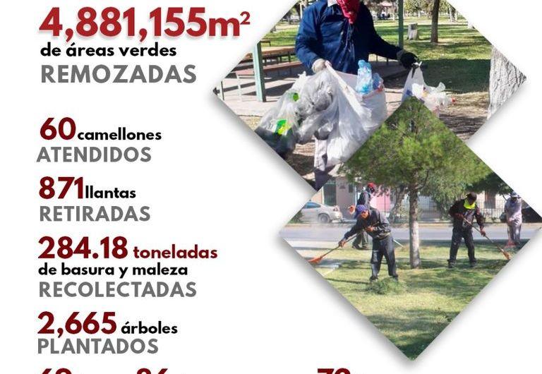 Ciudad Juárez: cuidemos nuestro entorno