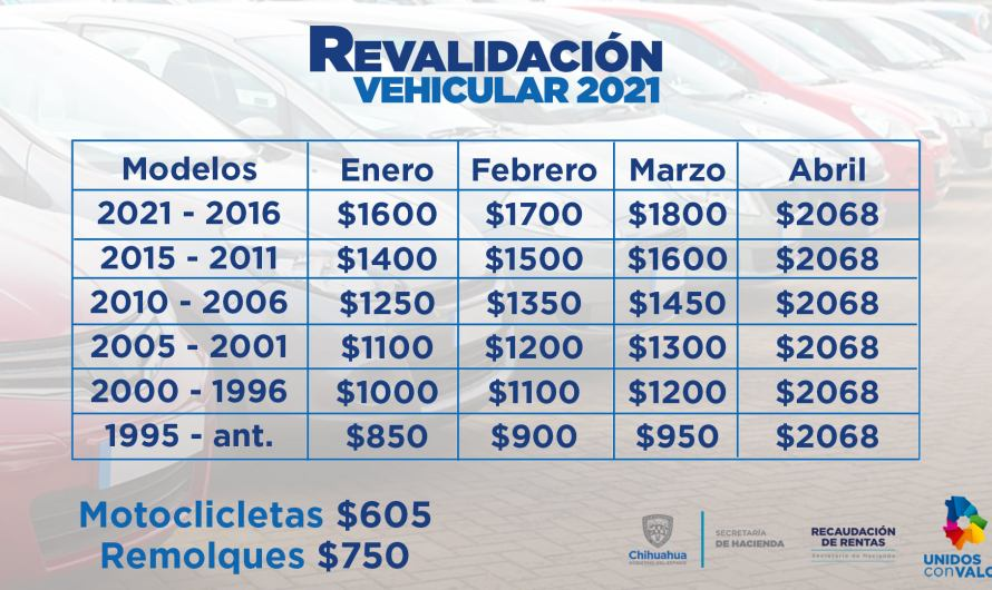 Revalidación vehicular: Incremento del 6% en el pago