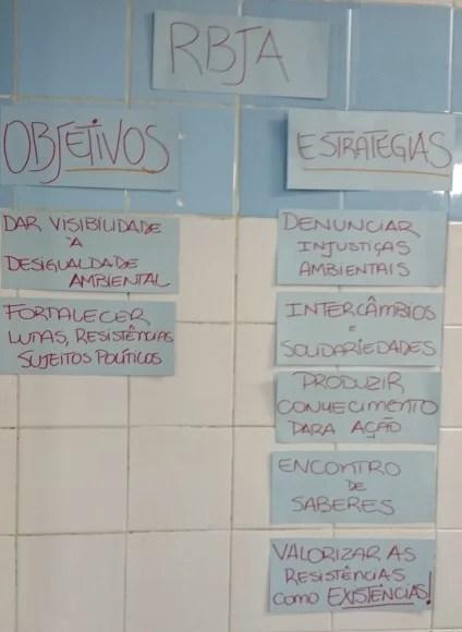 Objetivos e estratégias da Rede Brasileira de Justiça Ambiental (RBJA).