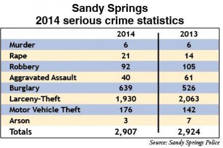 ss crimes