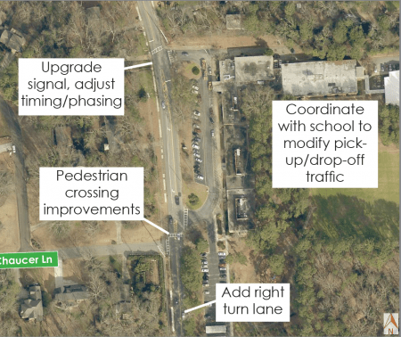 The consultants' map of intersection improvements in the Ashford-Dunwoody area around Montgomery Elementary.