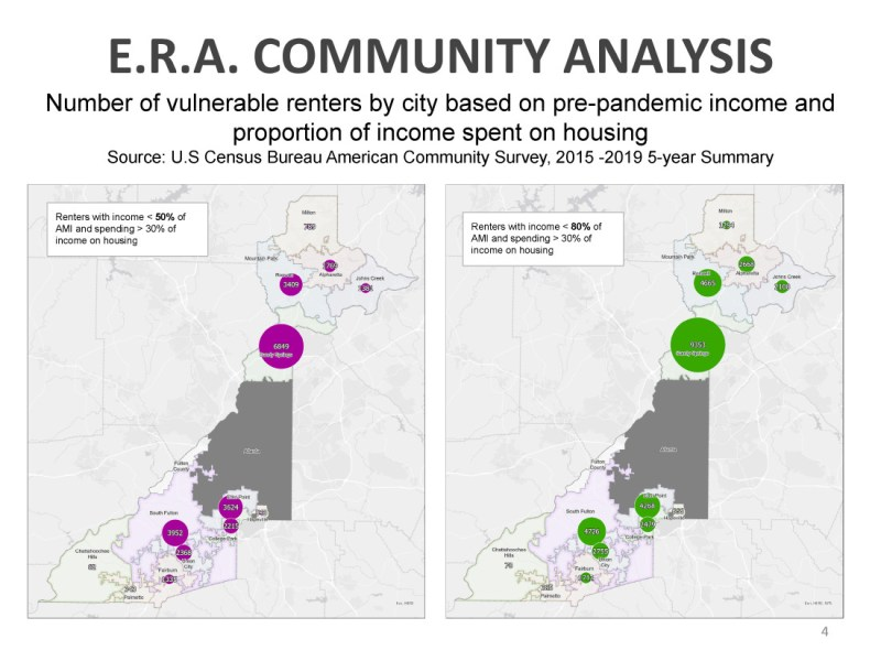 Maps of vulnerable households pre-pandemic