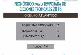CONAGUA SEÑALA 14 FENOMENOS FUERTES PARA EL ATLÁNTICO PARA  2018
