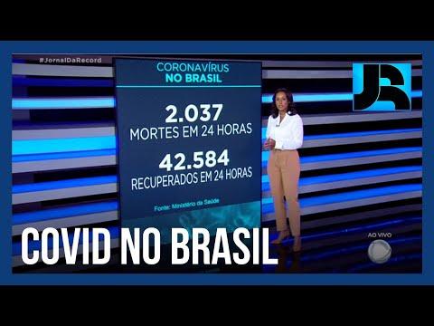 Brasil registra 2.037 mortes por covid-19 nas últimas 24 horas