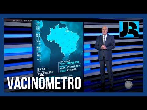 Vacinômetro: 105.029.897 (49,24%) brasileiros completaram a imunização