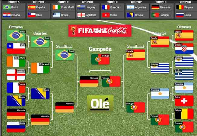À conquista do Brasil_1