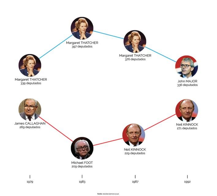 JN_labourumaprofundacrisedeidentidade_infográfico-3
