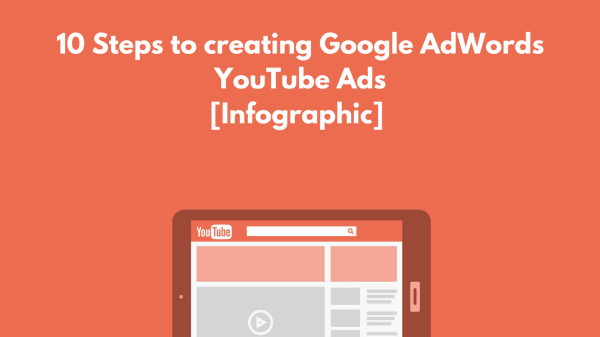 Infographic 10 Steps Creating Google Adwords Ads