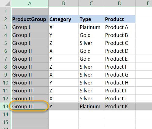 index_concept