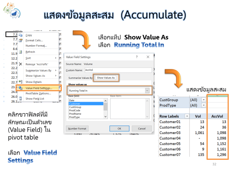 Pivot Table_Show Value As_Running Total In