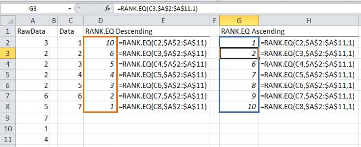 RANK_Descending_Ascending_161028.png