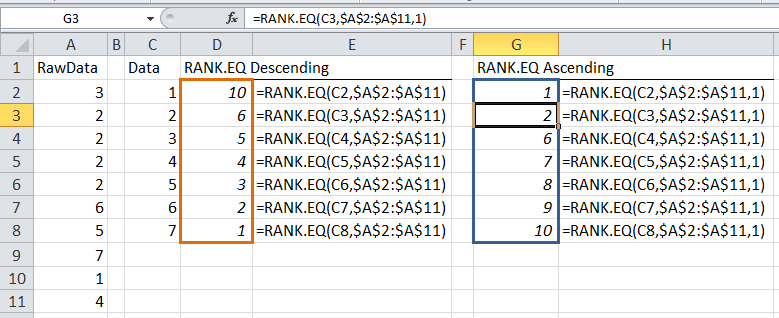 RANK_Descending_Ascending_161028.png