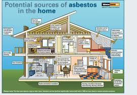 Many people don't realize how prevalent asbestos is not only in public buildings, but private homes as well.