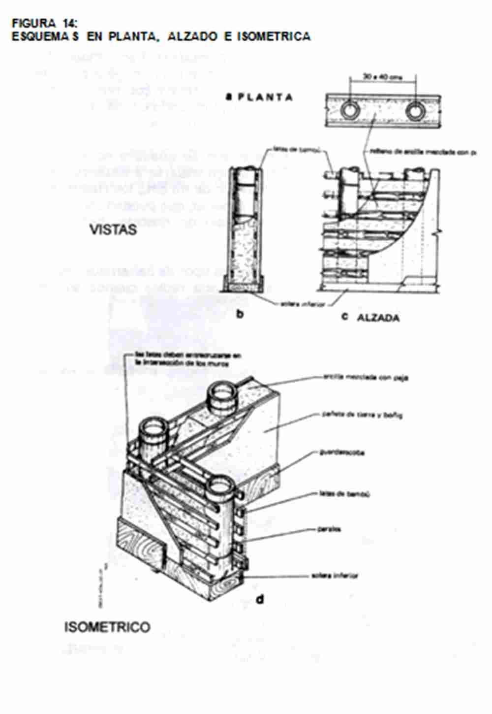 CONSTRUCCIN DE MUROS EN TAPIA Y BAHAREQUE