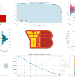 github districtdatalabs yellowbrick visual analysis and diagnostic tools to facilitate machine learning model selection  [ 2400 x 1200 Pixel ]