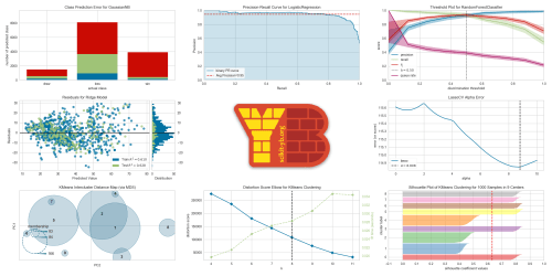 small resolution of github districtdatalabs yellowbrick visual analysis and diagnostic tools to facilitate machine learning model selection