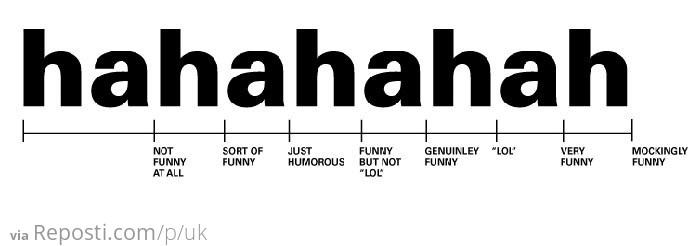 Hahaha Chart / Reposti