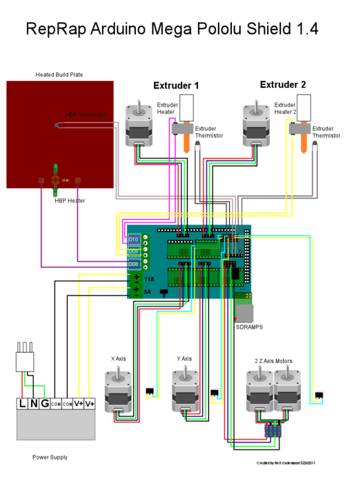 cnc router wiring diagram 1998 ford f150 xl radio reprage – what power input is required for the ramps 1.4 electronics?