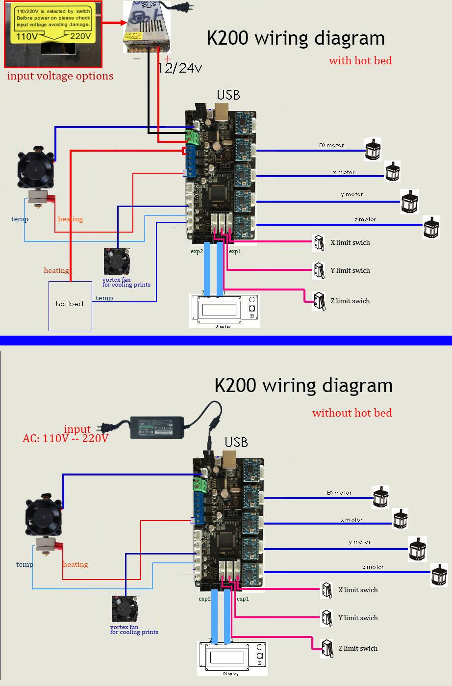 Ramps 1.4 Wiring Diagram : ramps, wiring, diagram, DIAGRAM], Wiring, Diagrams, Version, Quality, AIDDIAGRAM.ASSOPREPARATORI.IT