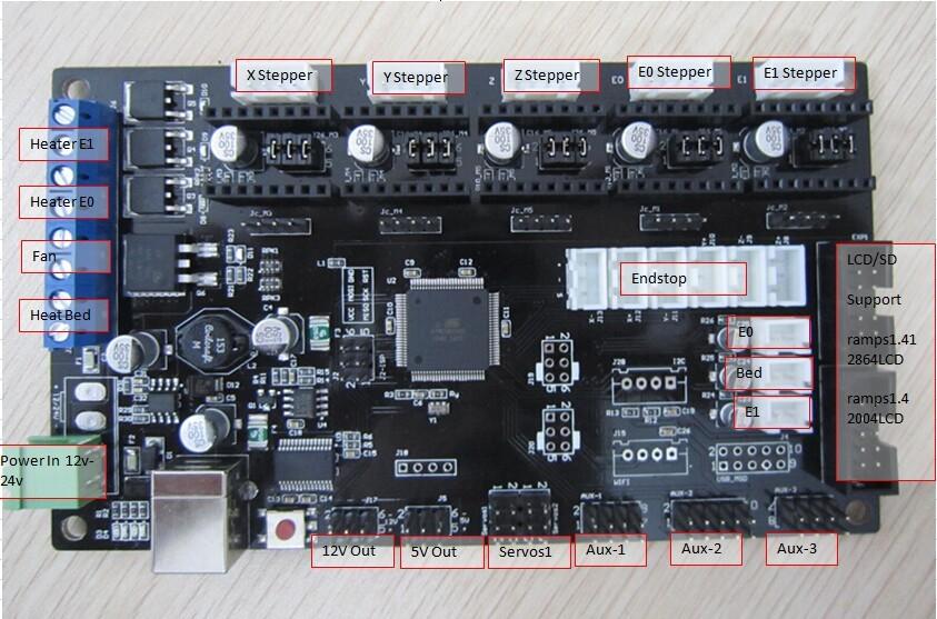 Arduino Mega Schematic - Maison design d'intérieur et idées