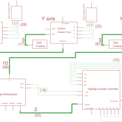 Reprap Wiring Diagram Light Sensitive Switch Circuit Wire Vs Free Hanging Cable Huh What Help