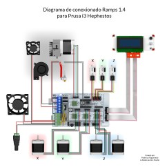 Reprap Wiring Diagram Trailer Wire Harness Prusa I3 Hephestos Ramps And Extruder Problem