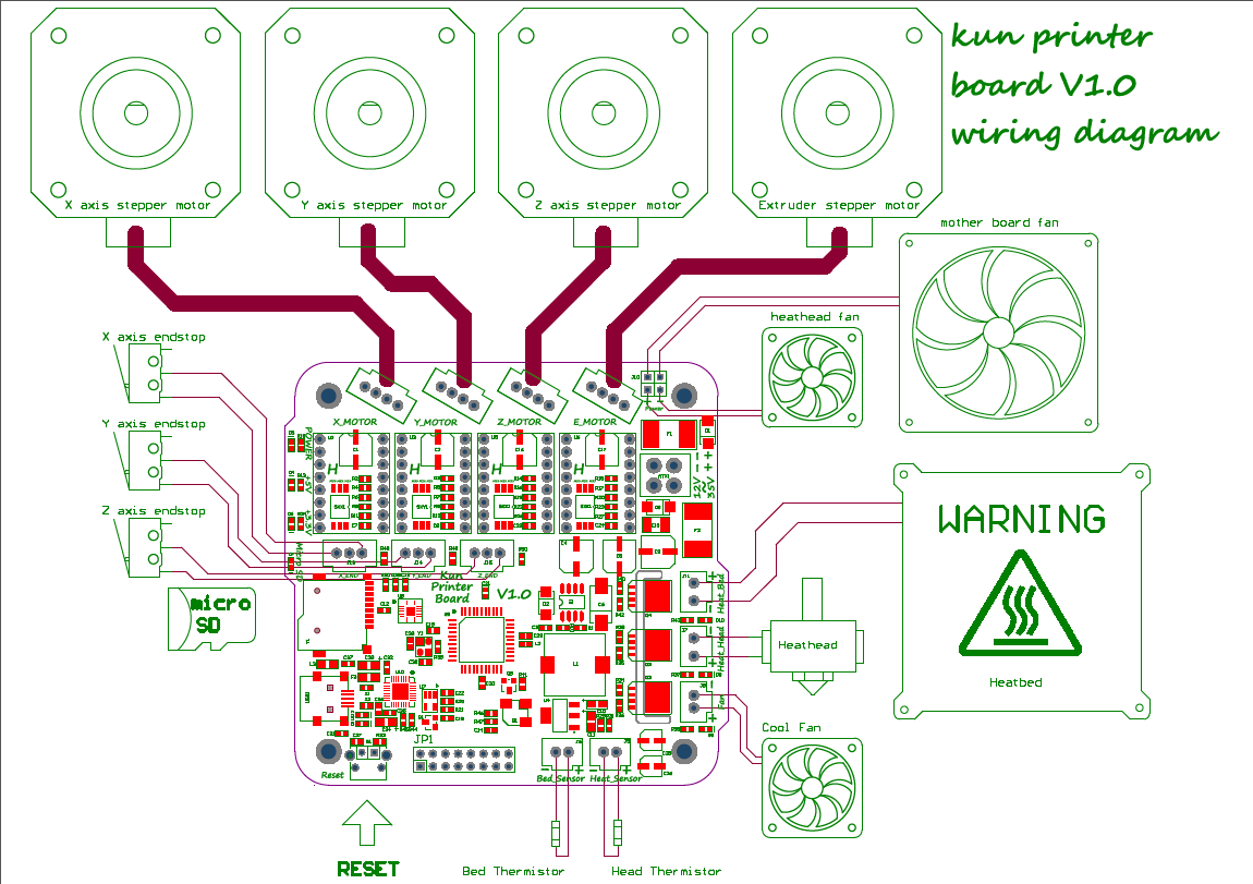 reprap wiring diagram 2004 dodge ram 2500 kunprinter k86 zh cn