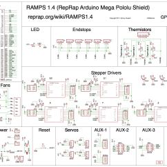 Reprap Wiring Diagram 7 Pole Arduino Op 3d Printer Stuk De Vraag Waarom En Waar