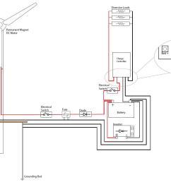 wind generator diagram wind get free image about wiring 3 phase wind generator wiring diagram kiss wind generator wiring diagram [ 1146 x 788 Pixel ]