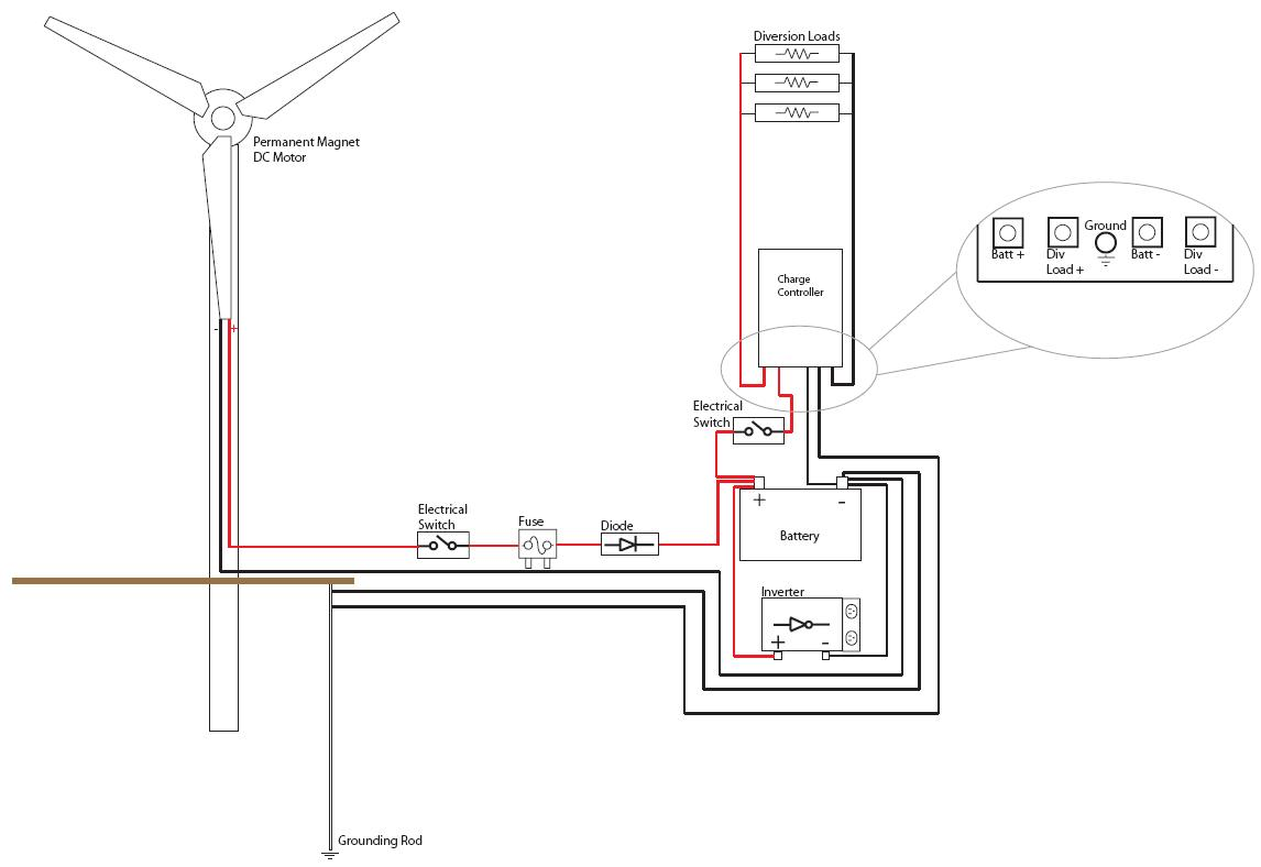 wind turbine generator wiring diagram eagle wing get free image about