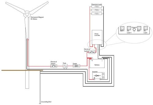 small resolution of wind generator diagram wind get free image about wiring 3 phase wind generator wiring diagram kiss wind generator wiring diagram