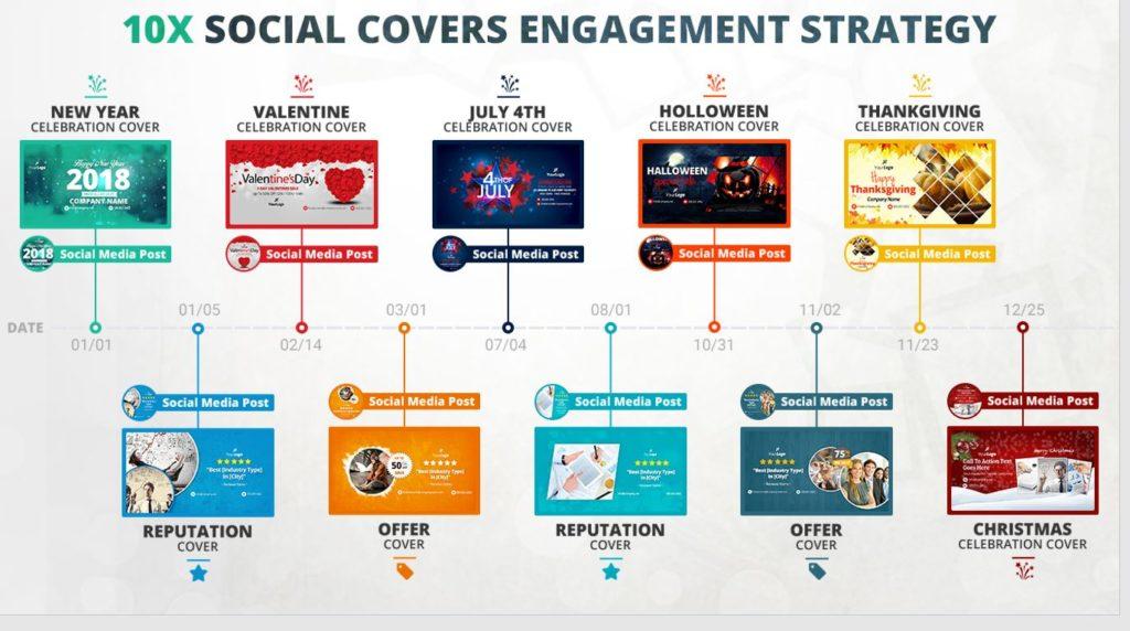 Social Media Profile Strategy