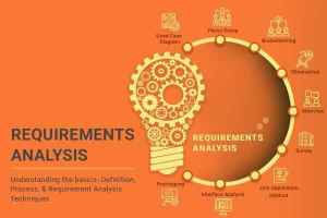Requirements Analysis  Requirements Analysis Process
