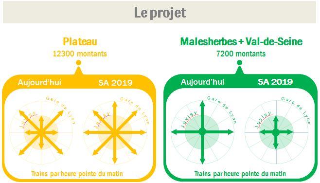 Cadran horaire le projet