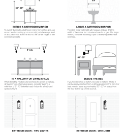wall fixture installation tips [ 2244 x 2963 Pixel ]