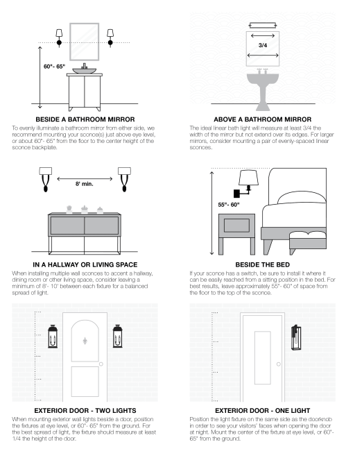 small resolution of wall fixture installation tips