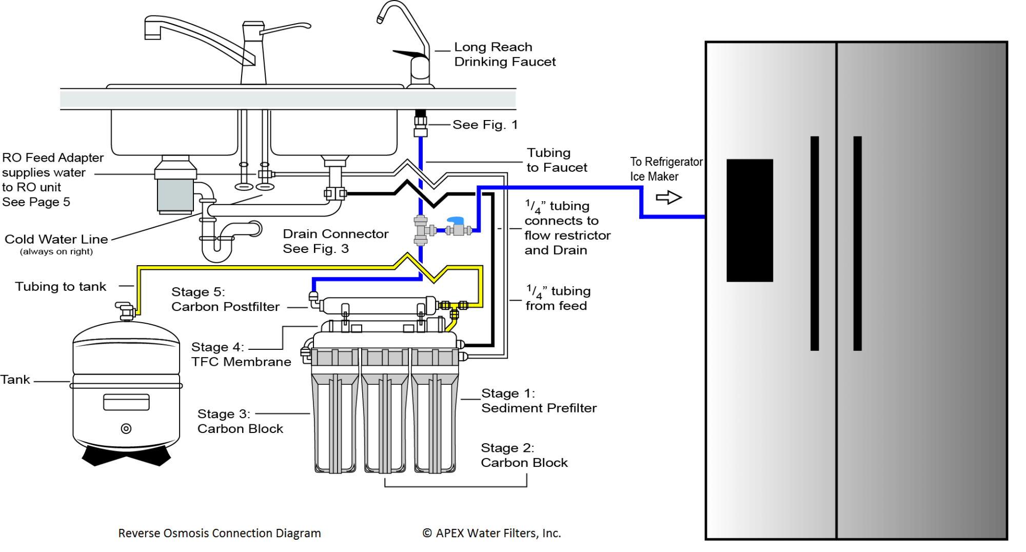 hight resolution of quick connect fittings tubing for easy diy installation with no tools required