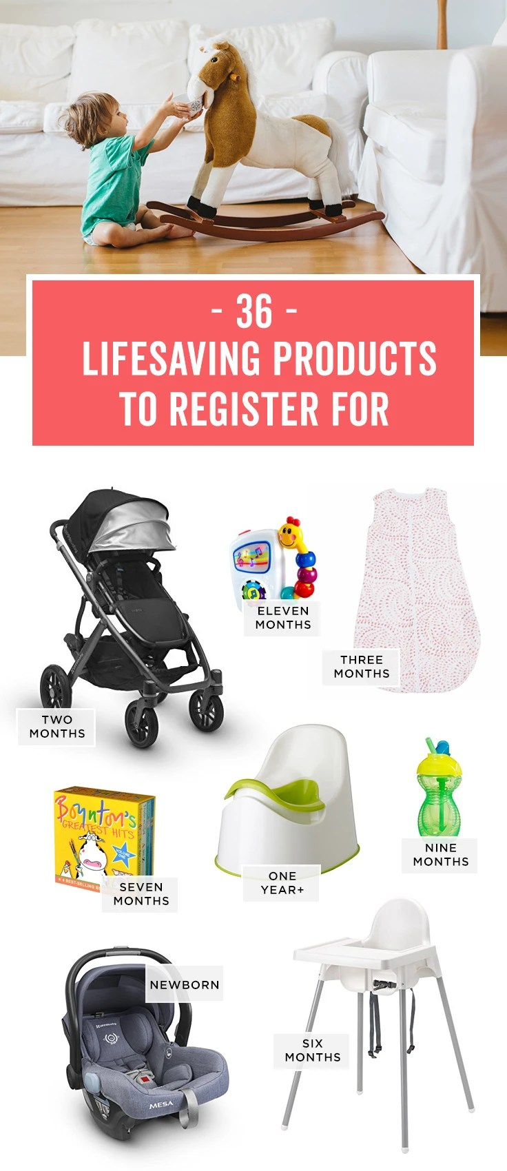 Baby Items List With Pictures : items, pictures, Basics, Month, Registry
