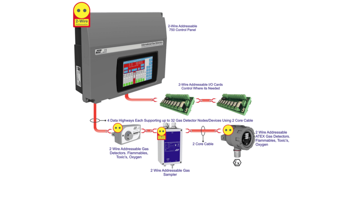 You May Also Read Automatic Ups System Wiring Wiring Diagram