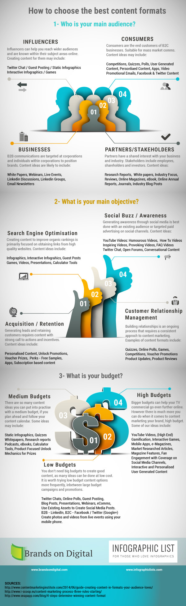 How to choose the best content marketing formats 2015 infographic