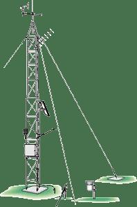 UT20: 20 ft Universal Tower with Adjustable Mast