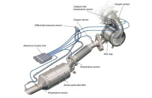 What is a Diesel particulate filter? Why it's expensive to repair?