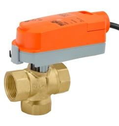 belimo z3075q j cqbup 3 zone valves [ 3000 x 2625 Pixel ]